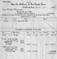 Tax Petition of C.F. Smith